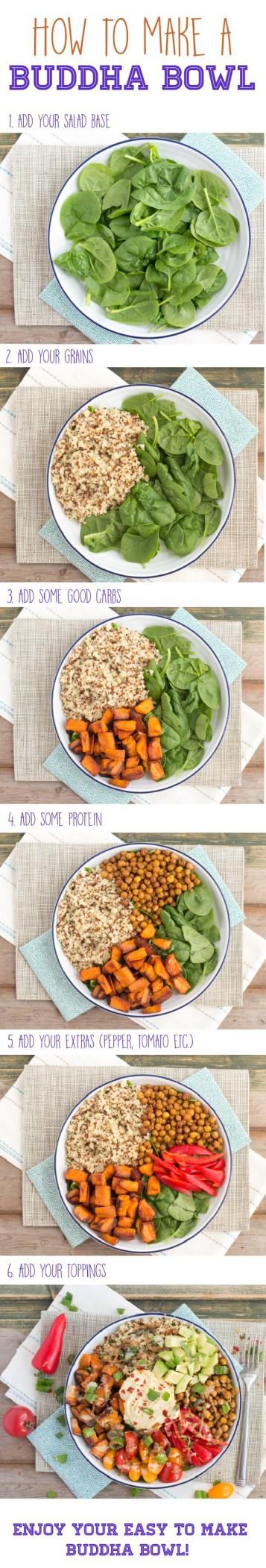 Easy-Buddha-Bowl-Avocado-Salad-how-to-guide-pinterest